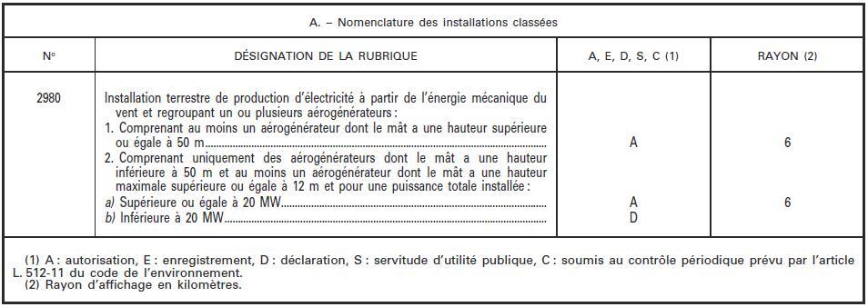 sketchup télécharger gratuitement en français